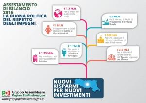 assestamento bilancio 2016