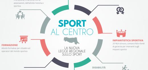 legge_sport