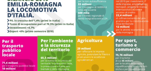bilancio_2019  DEF